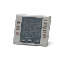 Alarm Timer, 3 Channel